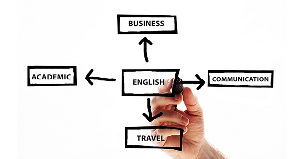 Why Is Good English Essential To Business And Study